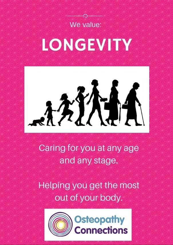 osteopathy-connections-values-longevity